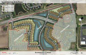 Homes for Sale in Lakeville MN at Summers Creek